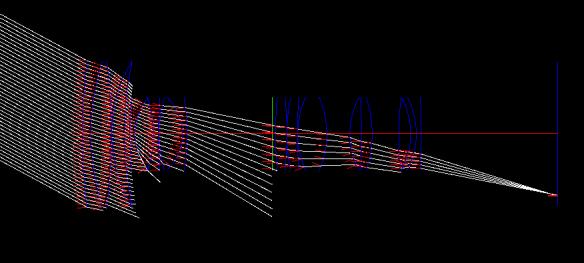 FOV Directional Rays
