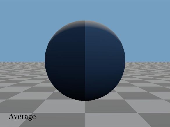 Metering_0006_Average