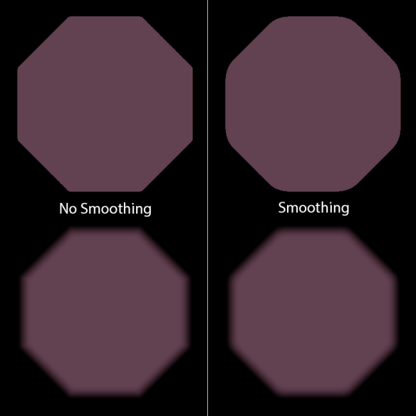 Aperture Smoothing