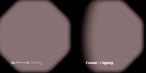 Effects of entrance clipping on a single flare.