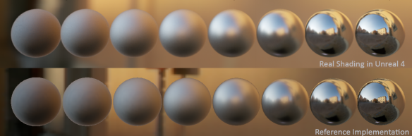 Comparison with course notes from Real Shading in Unreal Engine 4.
