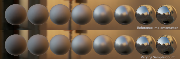 Varying sample count on a 256x256 prefiltered cubemap. From mip 0->5: 1, 8, 32, 64, 128, 128
